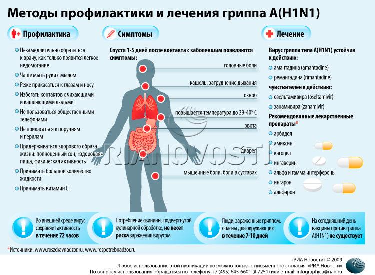 Чем лечить пневмонию у взрослых?